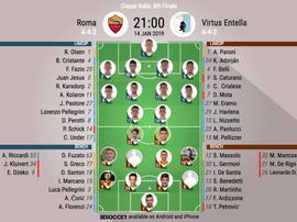 Formazioni ufficiali Roma-Entella, Coppa Italia 2018/19. 14/10/2019. BeSoccer