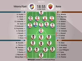 Formazioni ufficiali Roma-Viktoria Plzen, 6ª giornata Champions 2018/19. BeSoccer