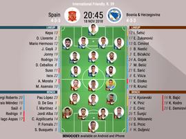 Formazioni ufficiali Spagna-Bosnia, amichevole internazionale. BeSoccer