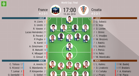 Official lineups for France and Croatia. BeSoccer