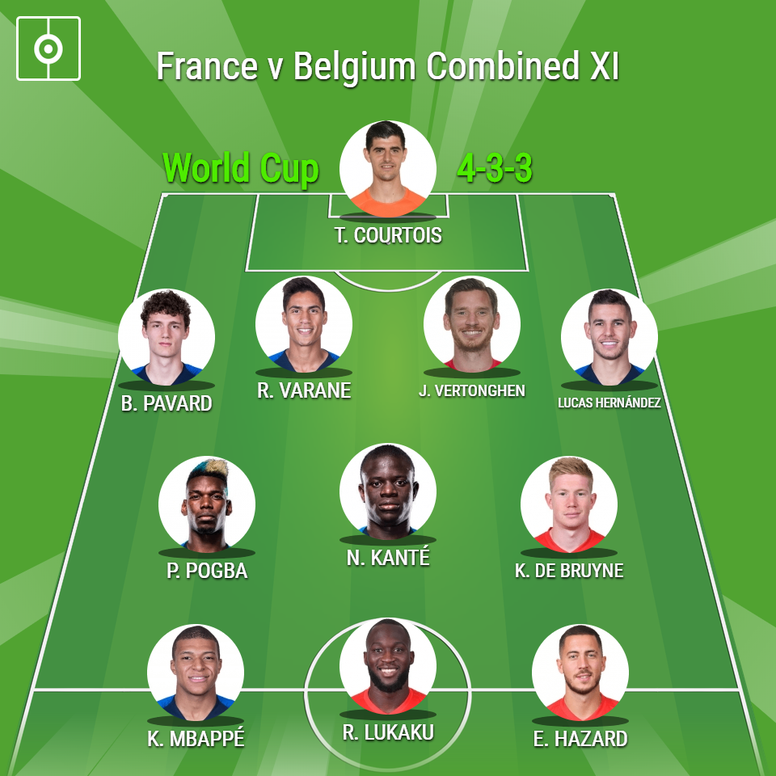 France v Belgium combined XI. BeSoccer