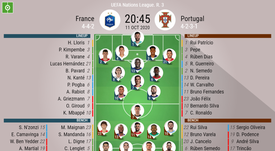 France v Portugal, Nations League 2020/21. League A, matchday 3 - Official line-ups. BESOCCER