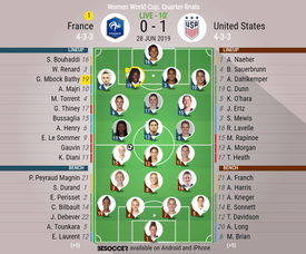 France v USA , Women's World Cup quarter-final, 28/06/19, Official Lineups, BeSoccer