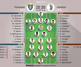 Frosinone v Juventus, Official Lineups.