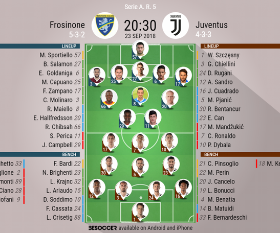 Frosinone v Juventus, Official Lineups.