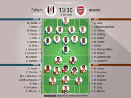 Fulham v Arsenal, Premier League 2020/21, 12/9/2020, matchday 1 - Official line-ups. BESOCCER