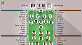 Fulham v Aston Villa, Premier League 2020/2021, 28/9/20, matchday 3 - official lineups. BeSoccer