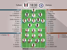 Fulham v Chelsea, Premier League, 16/01/2021, official lineups. BeSoccer