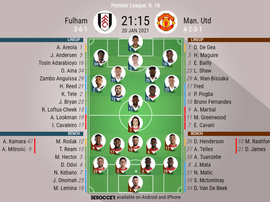 Fulham v Manchester United. Premier League 20/21, matchday 18. Official-line-ups. BeSoccer