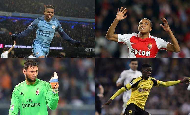 The stars of the future in European football. BeSoccer