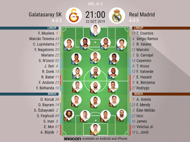 Galatasaray v Real Madrid, Champions League 19/20 R3, 22/10/19 - official line-ups. BeSoccer
