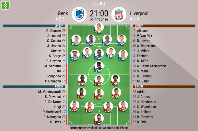Genk v Liverpool, Champions League 19/20 R3, 23/10/19 - official line-ups. BeSoccer