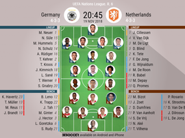 Official lineups for both sides. BeSoccer