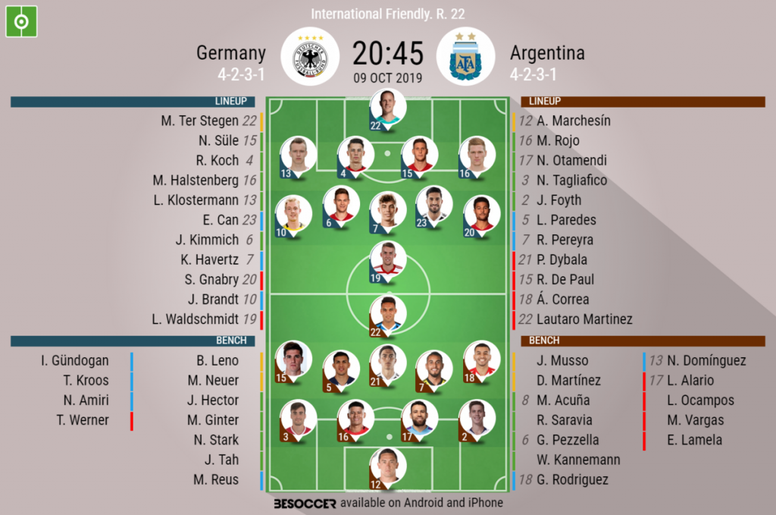 Germany and Argentina face each other in a repeat of the 2014 World Cup final. AFP