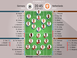 Germany v Holland, Euro 2020 qualifiers round 5, 06/09/2019 - official line-ups. BeSoccer