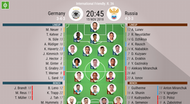 Germany v Russia- official lineups. BeSoccer