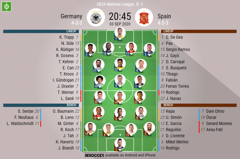 Germany V Spain As It Happened Besoccer