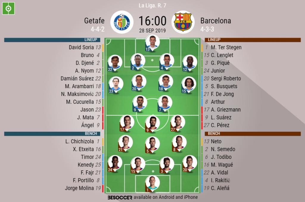 getafe v barcelona as it happened besoccer fans de argentina primera division primera division c 15 #2