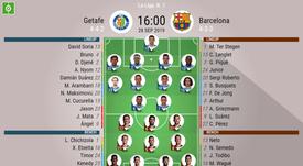 Getafe v Barcelona, Primera Division, 2019/20, matchday 7, 28/9/2019 - official line.ups. BESOCCER
