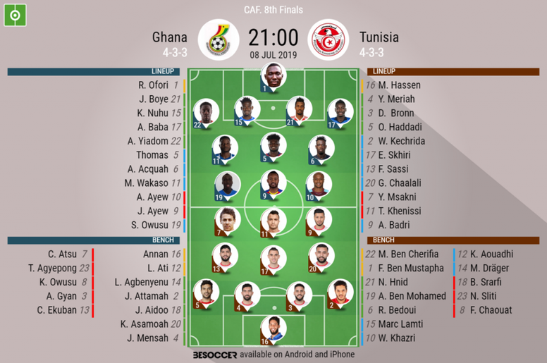 Ghana v Tunisia, African Cup of Nations, last 16, 8/7/2019 - Official line-ups. BESOCCER
