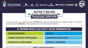 La Plata presentó a sus fichajes. GimnasiaOficial