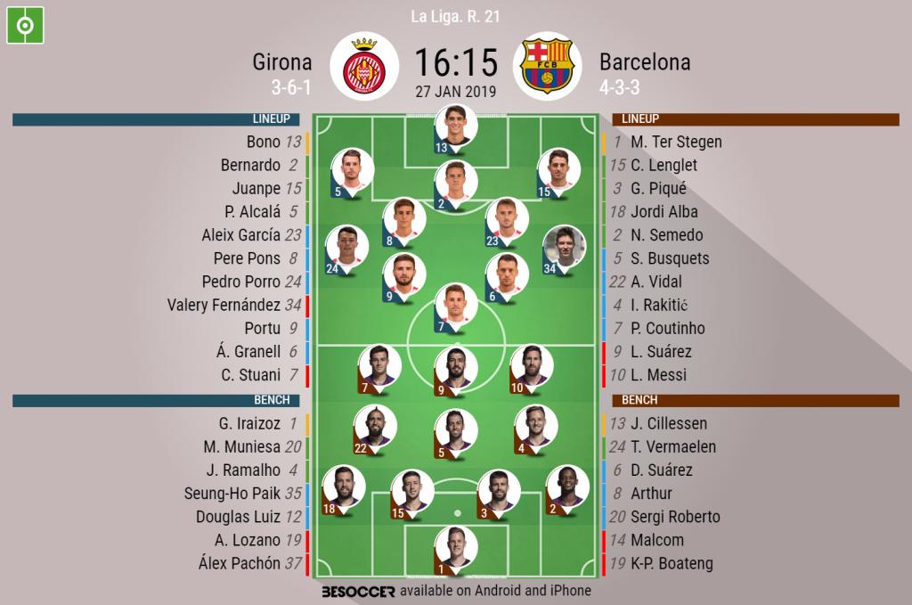 Girona V Barcelona As It Happened Besoccer