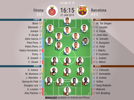 Girona v Barcelona- GW 21- official lineups. BESOCCER