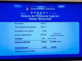 Ufficiale: FIGC, Gravina eletto nuovo Presidente Federale