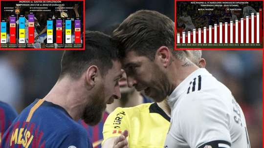 Barcelona desbanca Real em receita. Goal