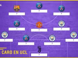 Os 11 jogadores mais caros da Champions League. Goal