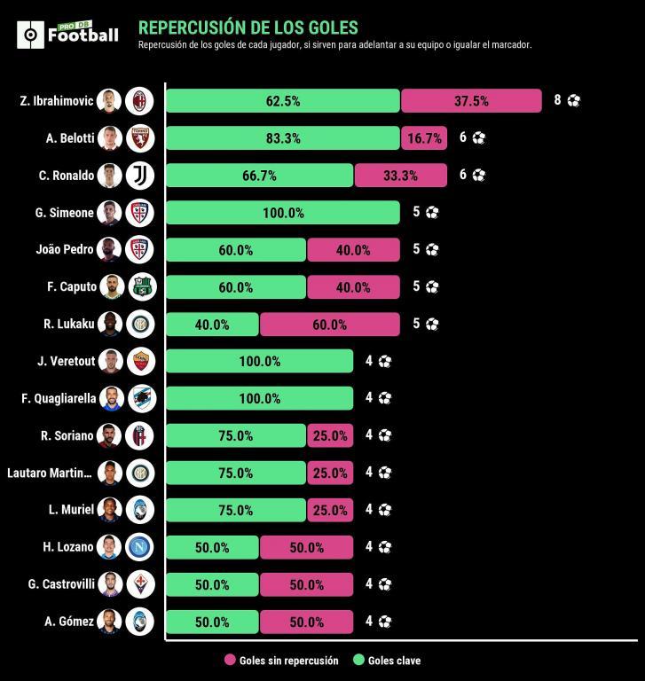 Nápoles-Milan: los ataques con más dinamita de Italia