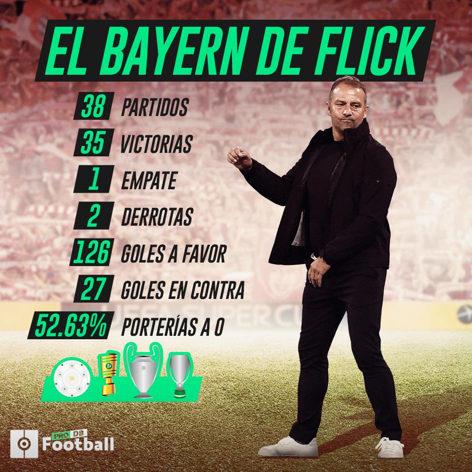 El Bayern de Heynckes o el de Flick