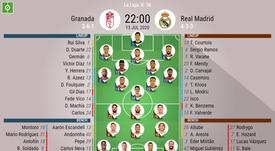 Granada v Real Madrid. La Liga 2019/20. Matchday 36, 13/07/2020-official line.ups. BESOCCER