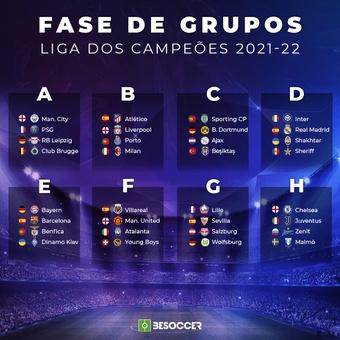 Grupos da UEFA Champions League 21-22. BeSoccer