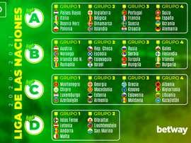 Jugadores a seguir en la Liga de las Naciones 2020-21. BeSoccer