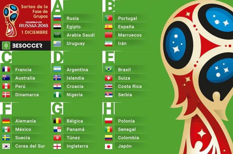 Les groupes du Mondial 2018. BeSoccer