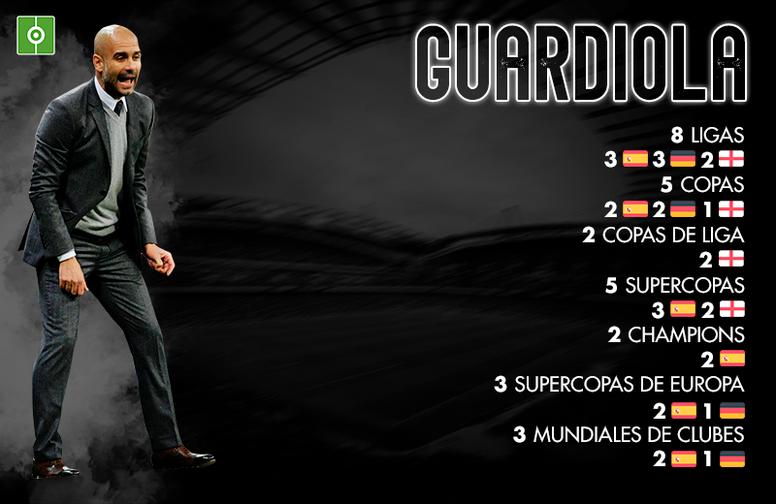 Guardiola entra en el cielo de los entrenadores. BeSoccer