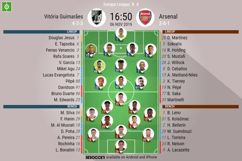 Guimaraes v Arsenal, Europa League 2019/20, 6/11/2019, matchday 4 - Official line-ups. BESOCCER