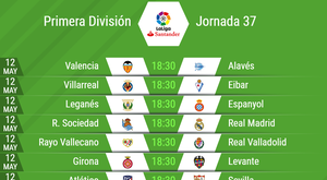 The provisional schedule for Gameweek 37 has all games starting simultaneously. BeSoccer