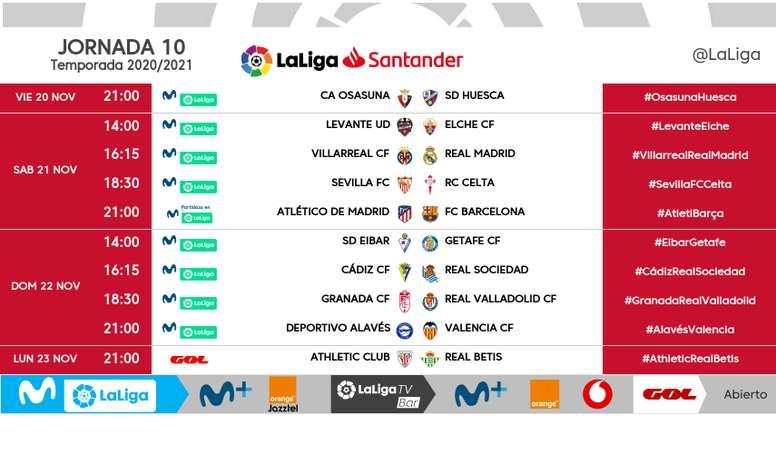 Horarios de la Jornada 10 en Primera División. LaLiga