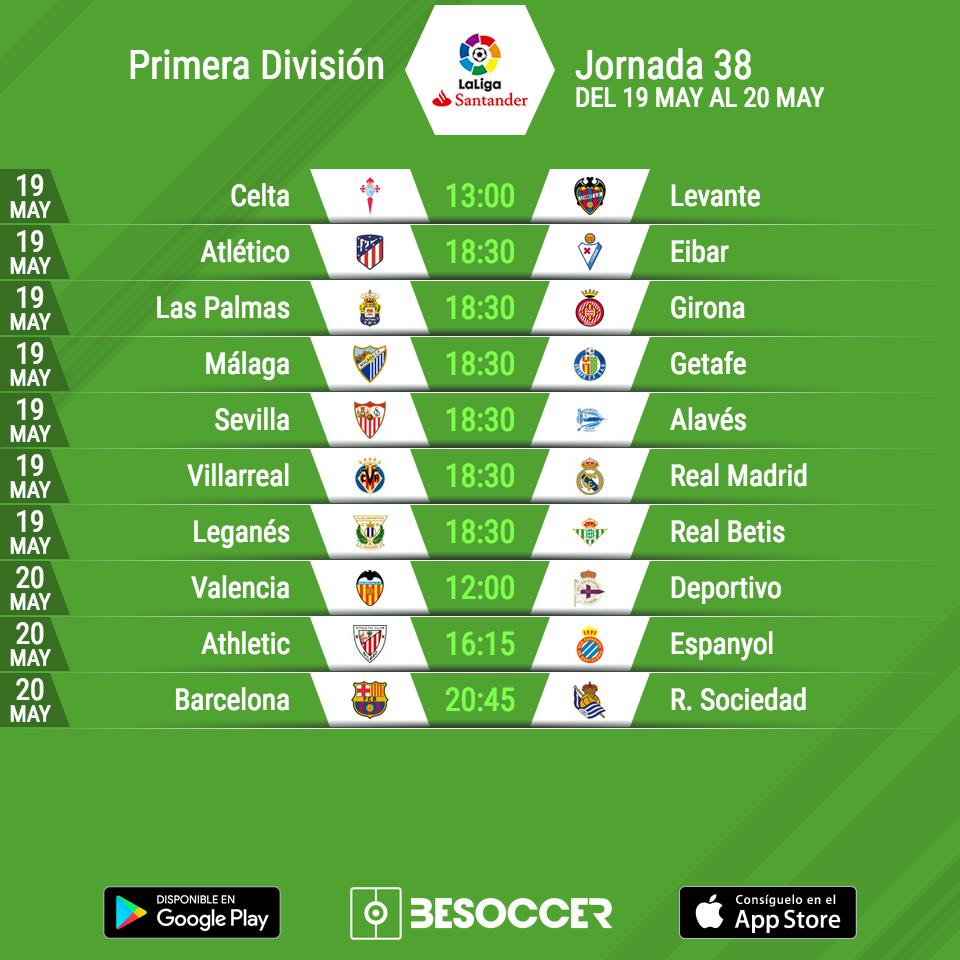 Bravo empate 2-2 entre Barcelona y Real Madrid