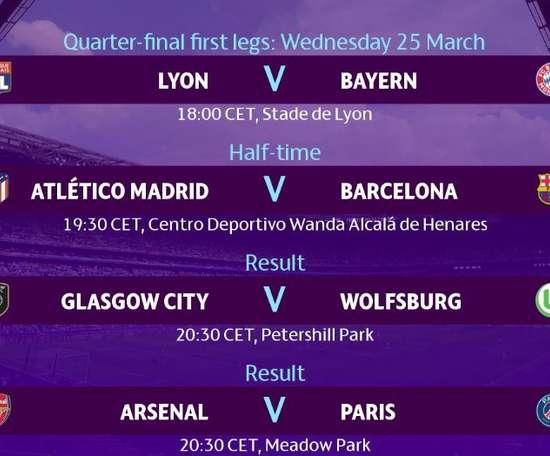 Atlético de Madrid y Barcelona se enfrentarán entre sí. Twitter/UWCL