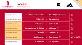 Estos son los horarios de los octavos de final de la Copa del Rey. Twitter/RFEF