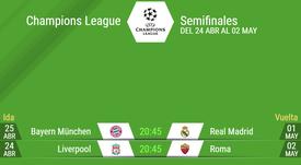 Al azar, las semifinales de la Champions League. BeSoccer