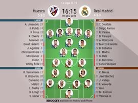 Le formazioni titolari di Huesca-Real Madrid. BeSoccer