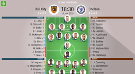 Hull v Chelsea, FA Cup 2019/20, 4th round, 25/1/2020 - Official line-ups. BESOCCER
