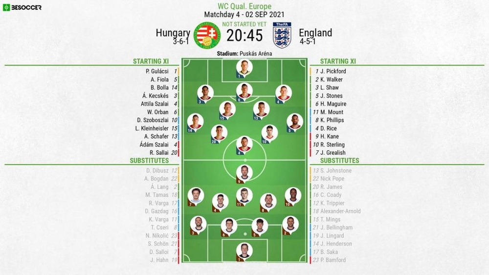 Hungary v England, WC qual. Europe, group I, matchday 4, 02/09/2021, line-ups. BeSoccer