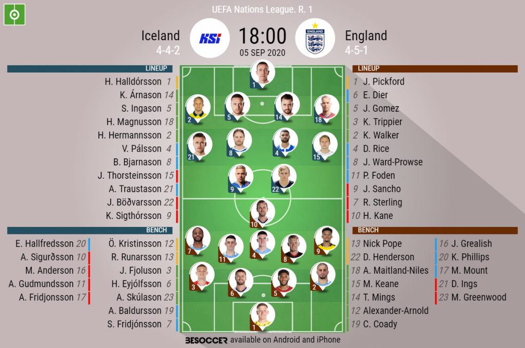 Iceland V England As It Happened Besoccer