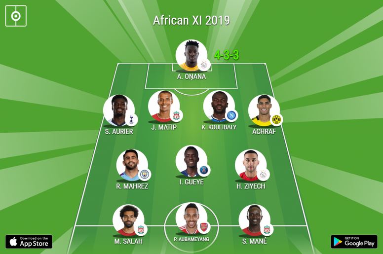 Ideal African XI 2019. BeSoccer