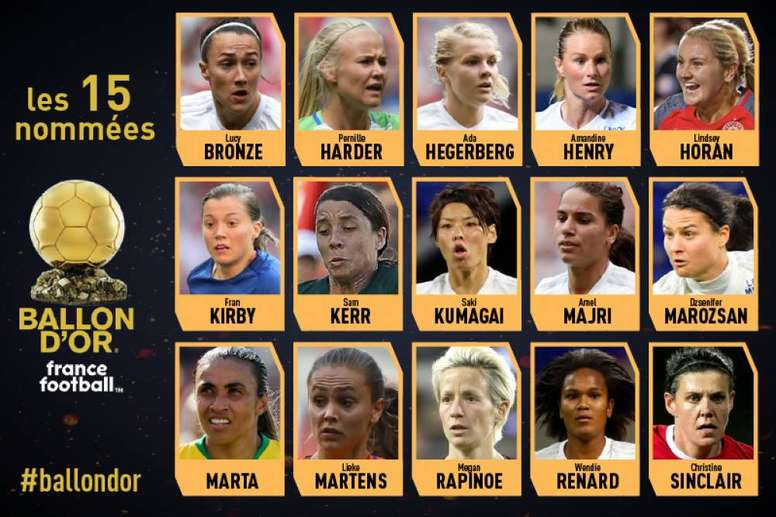 The fifteen players nominated for the first ever Women's Ballon d'Or. FranceFootball